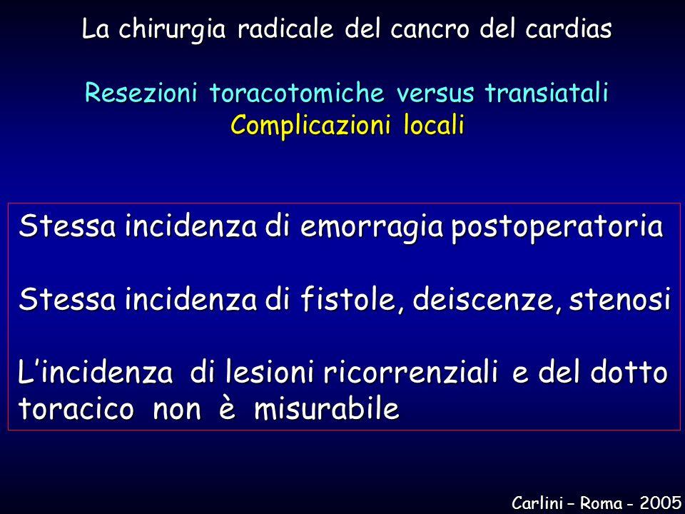 La chirurgia radicale del cancro del cardias Resezioni toracotomiche versus transiatali Complicazioni locali Stessa incidenza di emorragia postoperato