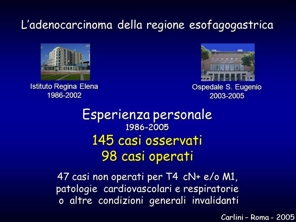 Ladenocarcinoma della regione esofagogastrica Esperienza personale 1986-2005 145 casi osservati 98 casi operati 47 casi non operati per T4 cN+ e/o M1,