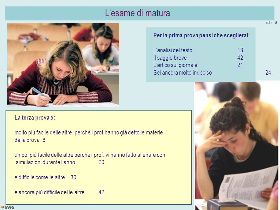 10 valori % Lesame di matura La terza prova é: molto più facile delle altre, perché i prof.hanno già detto le materie della prova8 un po più facile delle altre perché i prof.