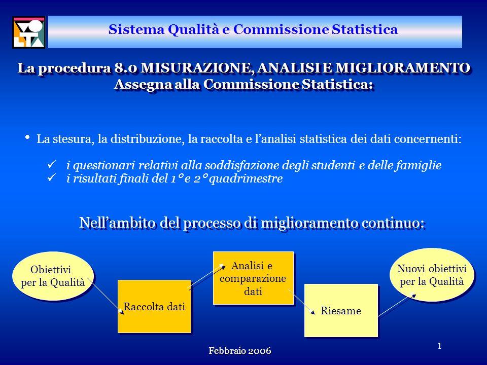 Presentazione della Commissione Statistica Liceo Scientifico A. Volta Assemblea Genitori - 25 Febbraio 2006