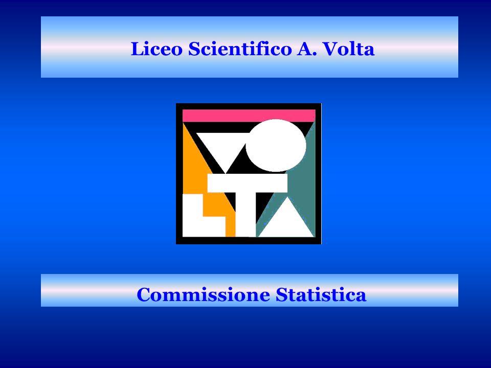 Febbraio 2006 18 Invito a partecipare alla Commissione Statistica Chi desidera partecipare, contatti : Gianpietro Benedetti 3C tel 347 34 69 726 Selvi
