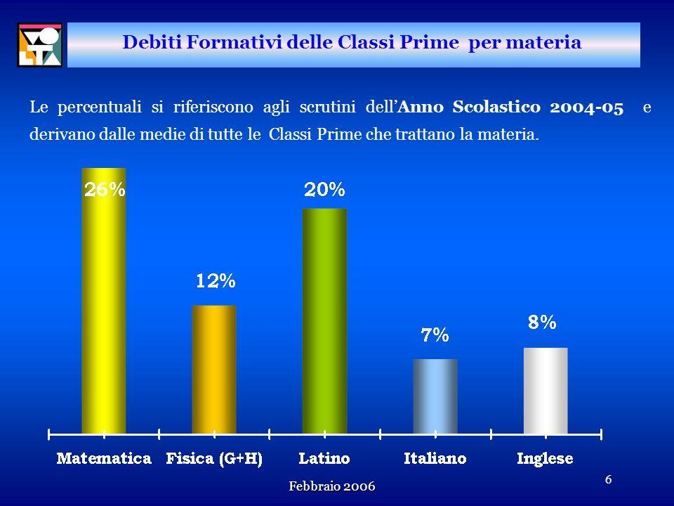Febbraio 2006 5 Statistica degli Scrutini dellA.S. 2004 - 05 I dati di base si riferiscono al totale dei promossi distinguendo i promossi a pieni voti