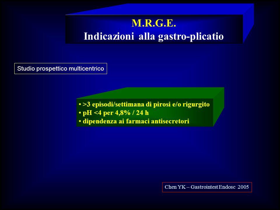 M.R.G.E. Indicazioni alla gastro-plicatio >3 episodi/settimana di pirosi e/o rigurgito pH <4 per 4,8% / 24 h dipendenza ai farmaci antisecretori Studi