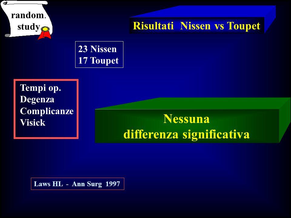 random. study Risultati Nissen vs Toupet Nessuna differenza significativa 23 Nissen 17 Toupet Tempi op. Degenza Complicanze Visick Laws HL - Ann Surg