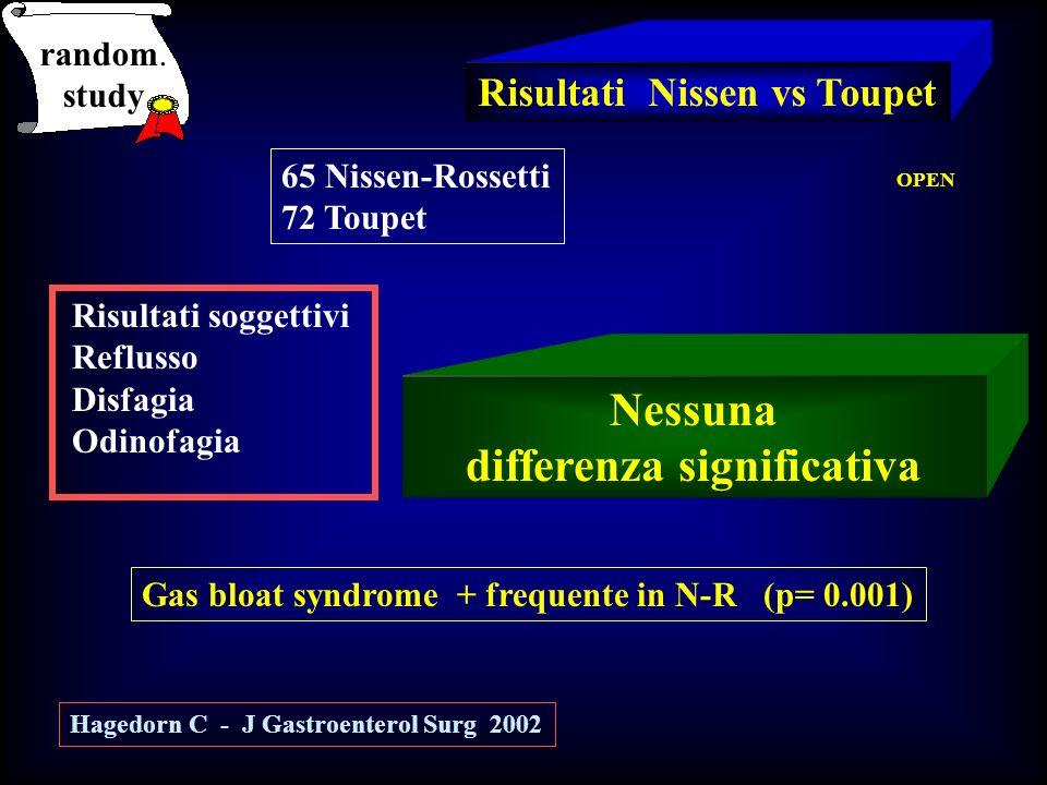 random. study Risultati Nissen vs Toupet Nessuna differenza significativa 65 Nissen-Rossetti 72 Toupet Risultati soggettivi Reflusso Disfagia Odinofag