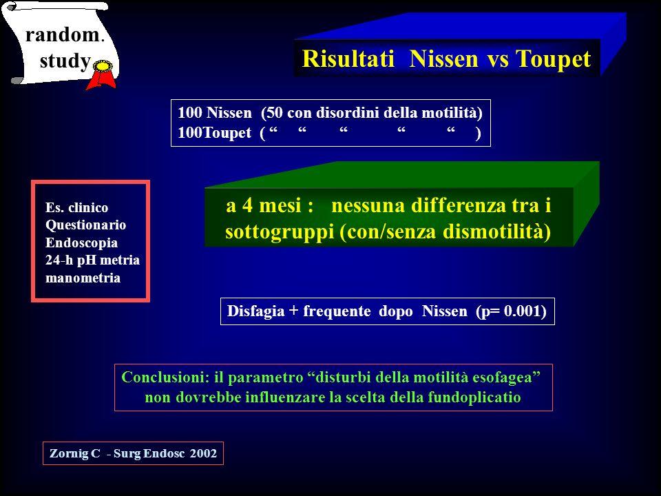 random. study Risultati Nissen vs Toupet a 4 mesi : nessuna differenza tra i sottogruppi (con/senza dismotilità) 100 Nissen (50 con disordini della mo