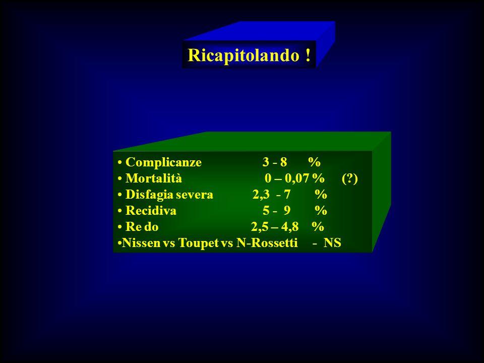 Ricapitolando ! Complicanze3 - 8 % Mortalità 0 – 0,07 % (?) Disfagia severa 2,3 - 7 % Recidiva 5 - 9 % Re do 2,5 – 4,8 % Nissen vs Toupet vs N-Rossett