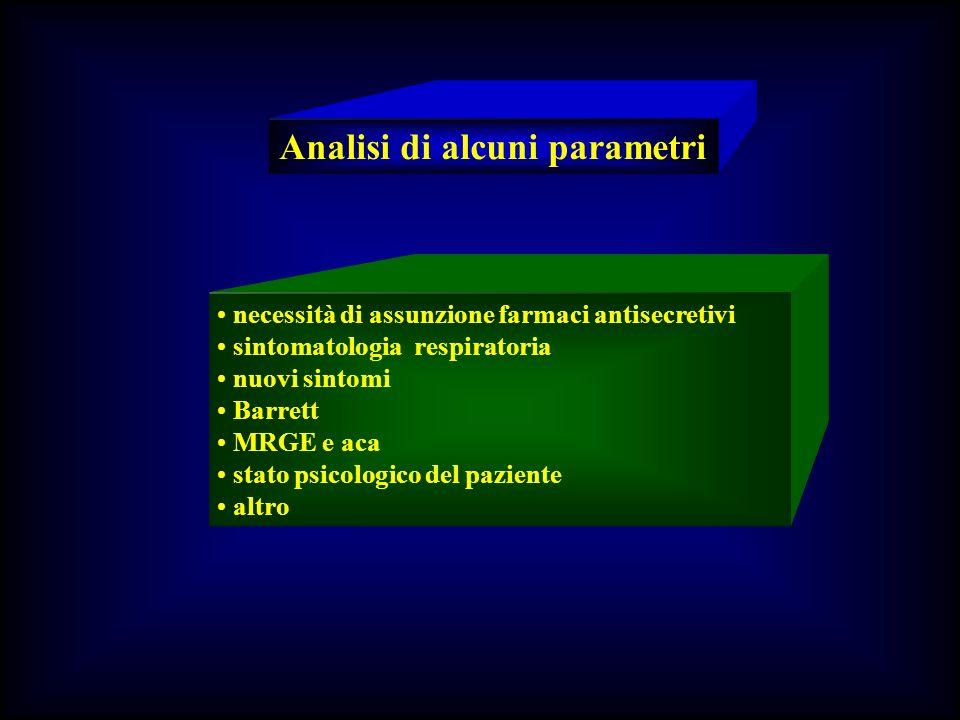 Analisi di alcuni parametri necessità di assunzione farmaci antisecretivi sintomatologia respiratoria nuovi sintomi Barrett MRGE e aca stato psicologi