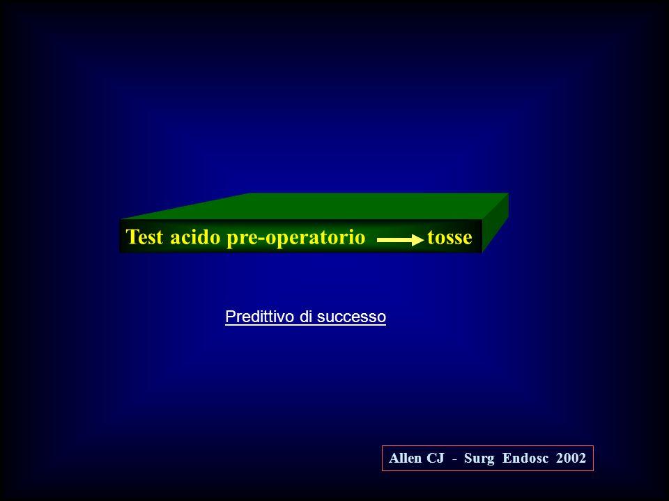 Test acido pre-operatorio tosse Allen CJ - Surg Endosc 2002 Predittivo di successo