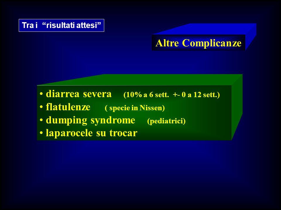 diarrea severa (10% a 6 sett. +- 0 a 12 sett.) flatulenze ( specie in Nissen) dumping syndrome (pediatrici) laparocele su trocar Altre Complicanze Tra
