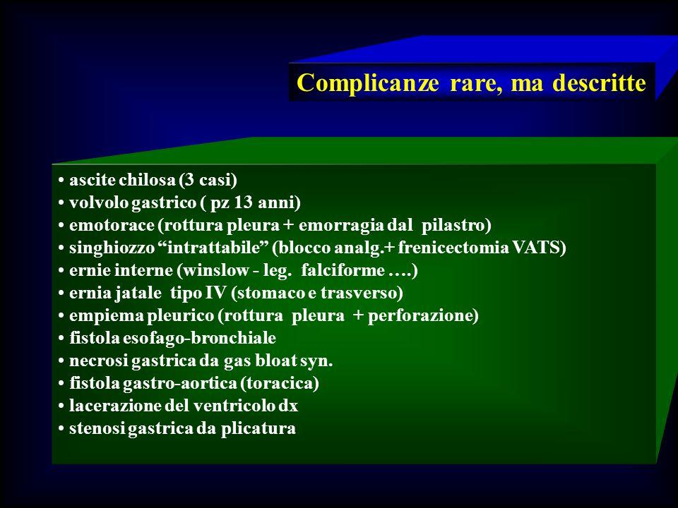 ascite chilosa (3 casi) volvolo gastrico ( pz 13 anni) emotorace (rottura pleura + emorragia dal pilastro) singhiozzo intrattabile (blocco analg.+ fre