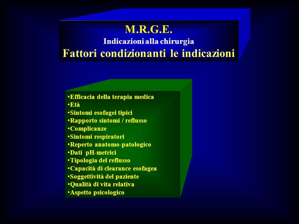 M.R.G.E. Indicazioni alla chirurgia Fattori condizionanti le indicazioni Efficacia della terapia medica Età Sintomi esofagei tipici Rapporto sintomi /
