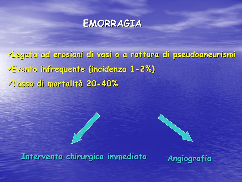 EMORRAGIA Legata ad erosioni di vasi o a rottura di pseudoaneurismi Legata ad erosioni di vasi o a rottura di pseudoaneurismi Evento infrequente (inci