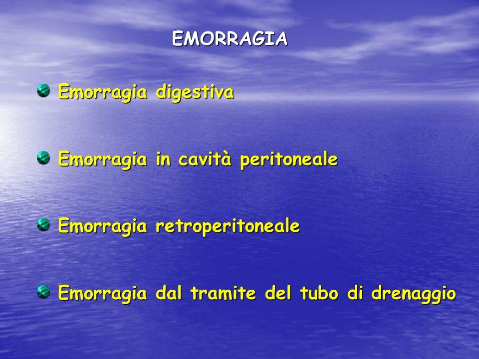 EMORRAGIA Emorragia digestiva Emorragia digestiva Emorragia in cavità peritoneale Emorragia in cavità peritoneale Emorragia retroperitoneale Emorragia