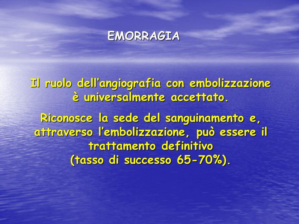EMORRAGIA Il ruolo dellangiografia con embolizzazione è universalmente accettato. Riconosce la sede del sanguinamento e, attraverso lembolizzazione, p