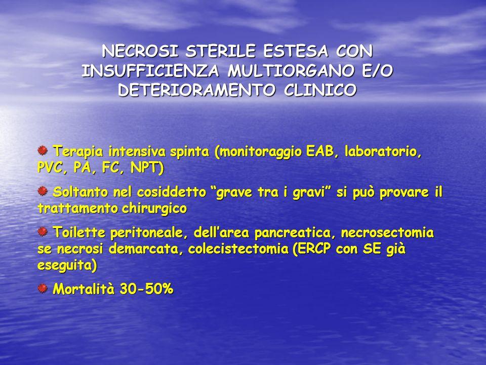 NECROSI STERILE ESTESA CON INSUFFICIENZA MULTIORGANO E/O DETERIORAMENTO CLINICO Terapia intensiva spinta (monitoraggio EAB, laboratorio, PVC, PA, FC,
