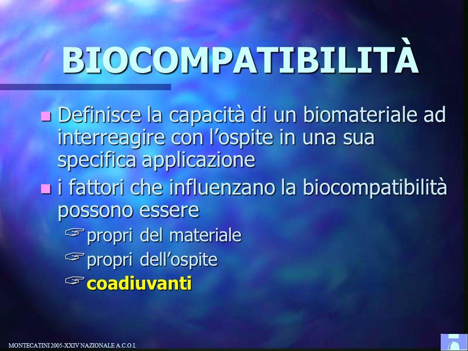 POLIMERI SINTETICI ACIDO POLIGLICOLICO (PGA)ACIDO POLIGLICOLICO (PGA) ACIDO POLIGALCTINICO (PLA)ACIDO POLIGALCTINICO (PLA) ACIDO POLILATTICO-CO-GLICOLICO (PLGA)ACIDO POLILATTICO-CO-GLICOLICO (PLGA) POLIPROPILENEPOLIPROPILENE POLIESTEREPOLIESTERE PTFE PTFE COLLAGENOCOLLAGENO AC.