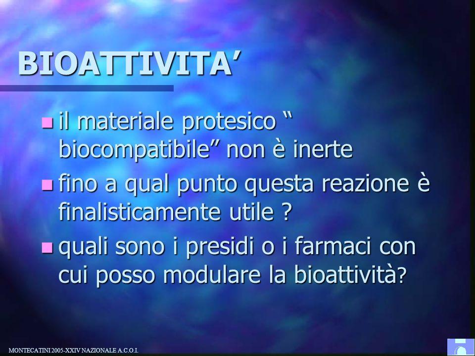 MONTECATINI 2005-XXIV NAZIONALE A.C.O.I.COSA DEVO FARE 1.