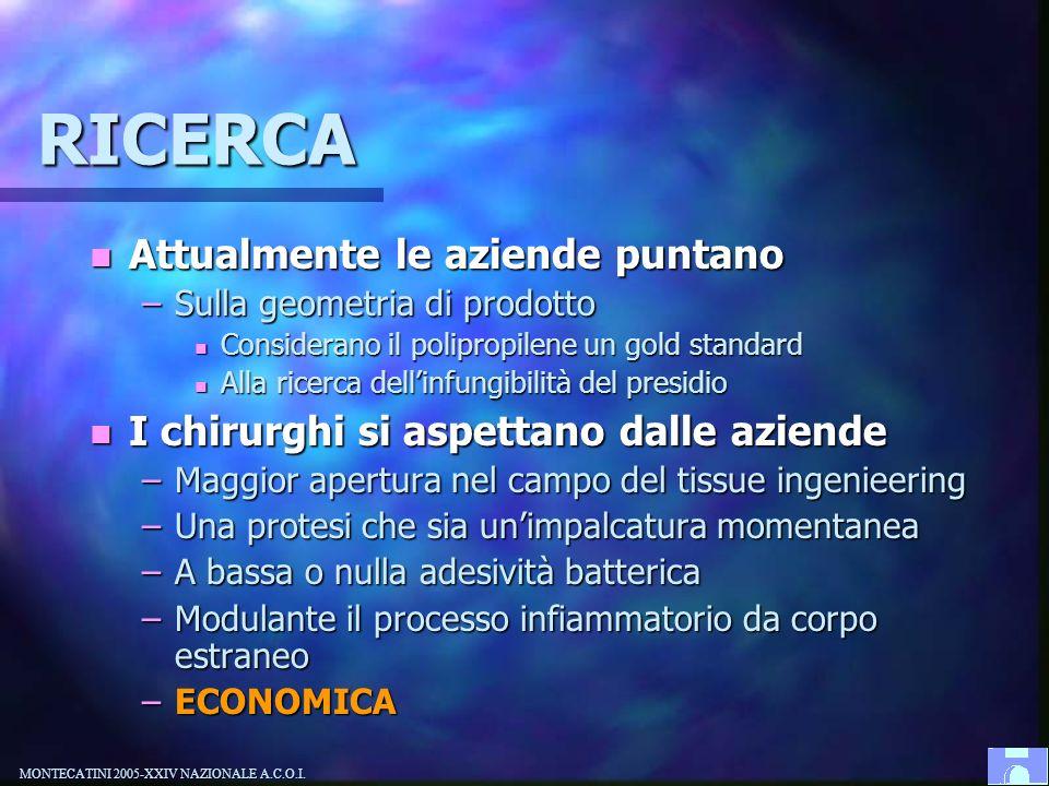 MONTECATINI 2005-XXIV NAZIONALE A.C.O.I.