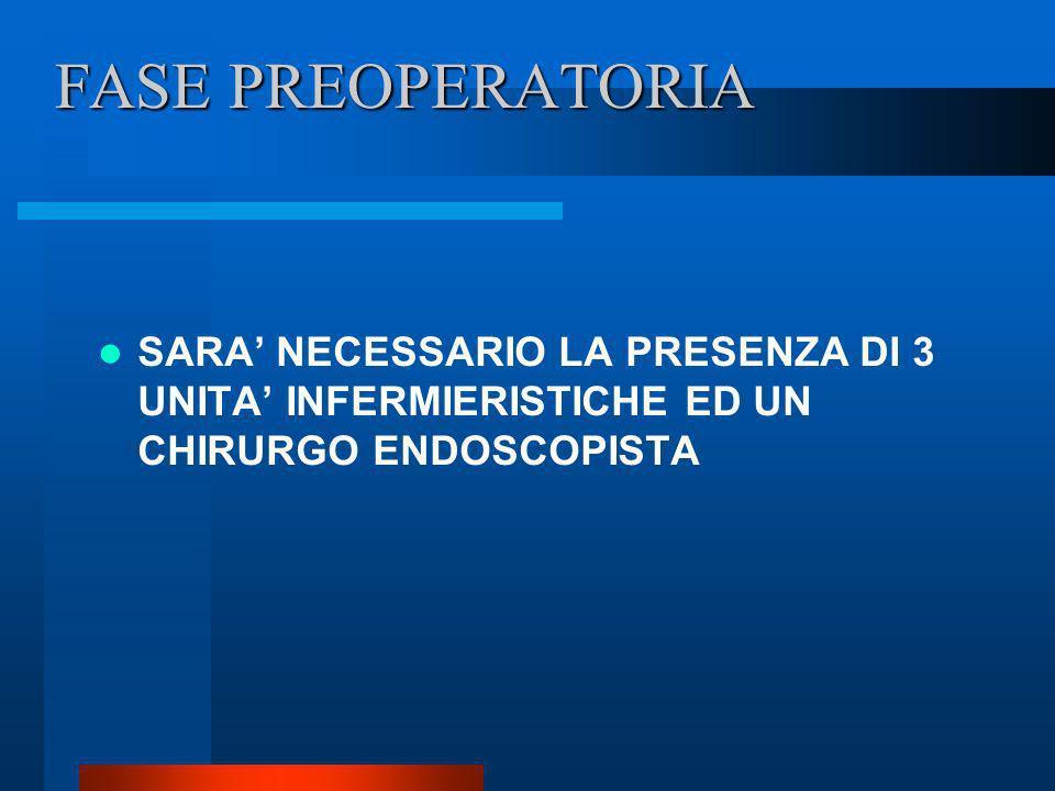 FASE PREOPERATORIA SARA NECESSARIO LA PRESENZA DI 3 UNITA INFERMIERISTICHE ED UN CHIRURGO ENDOSCOPISTA