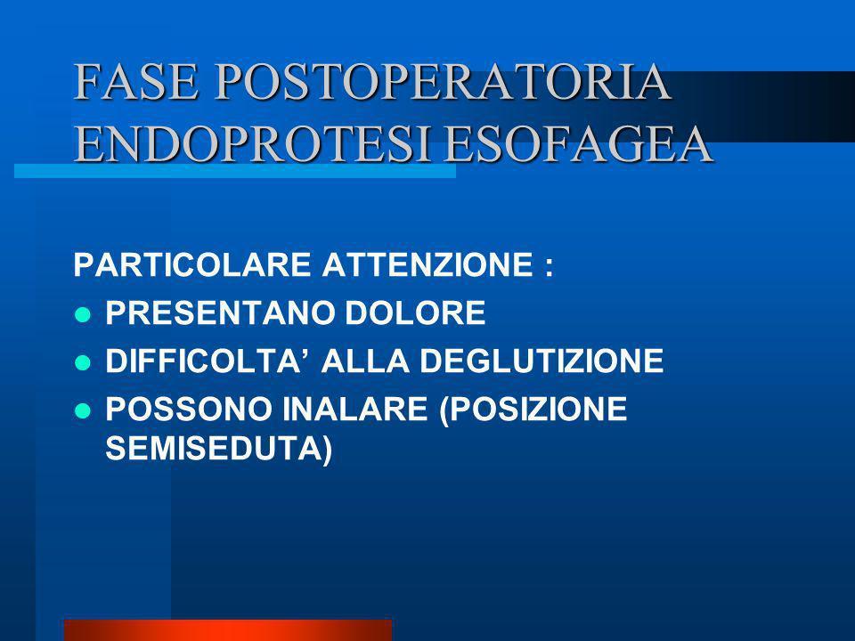 FASE POSTOPERATORIA ENDOPROTESI ESOFAGEA PARTICOLARE ATTENZIONE : PRESENTANO DOLORE DIFFICOLTA ALLA DEGLUTIZIONE POSSONO INALARE (POSIZIONE SEMISEDUTA