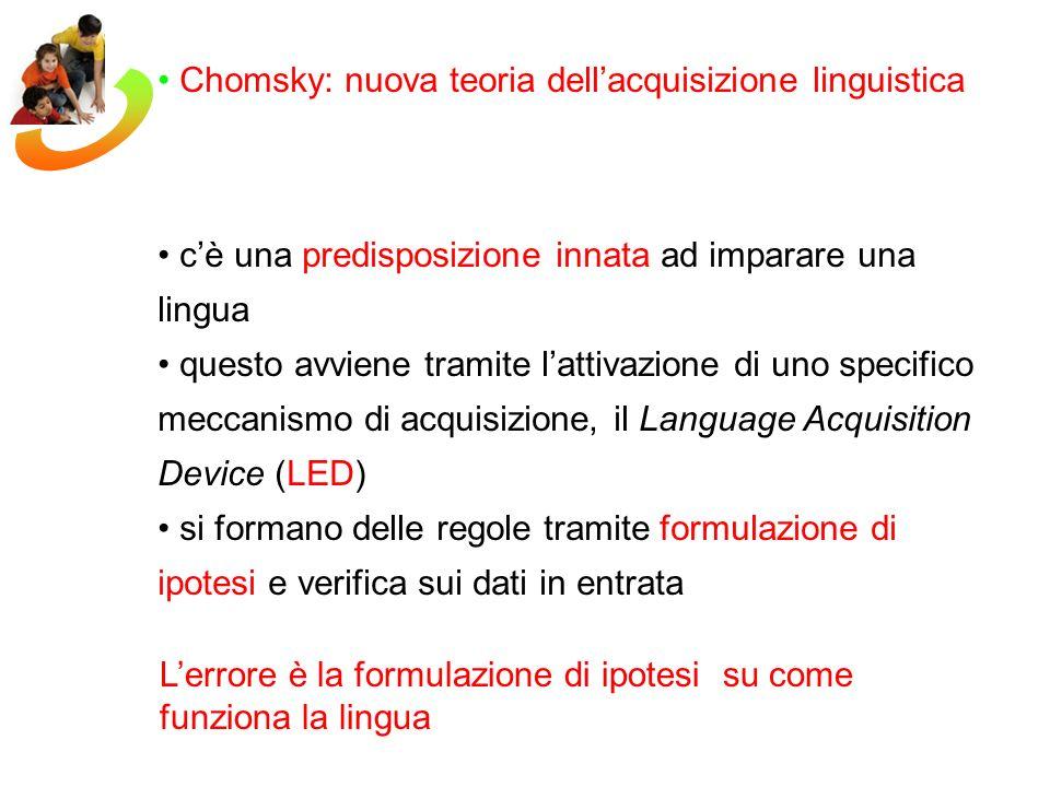Lerrore è la formulazione di ipotesi su come funziona la lingua Chomsky: nuova teoria dellacquisizione linguistica cè una predisposizione innata ad imparare una lingua questo avviene tramite lattivazione di uno specifico meccanismo di acquisizione, il Language Acquisition Device (LED) si formano delle regole tramite formulazione di ipotesi e verifica sui dati in entrata