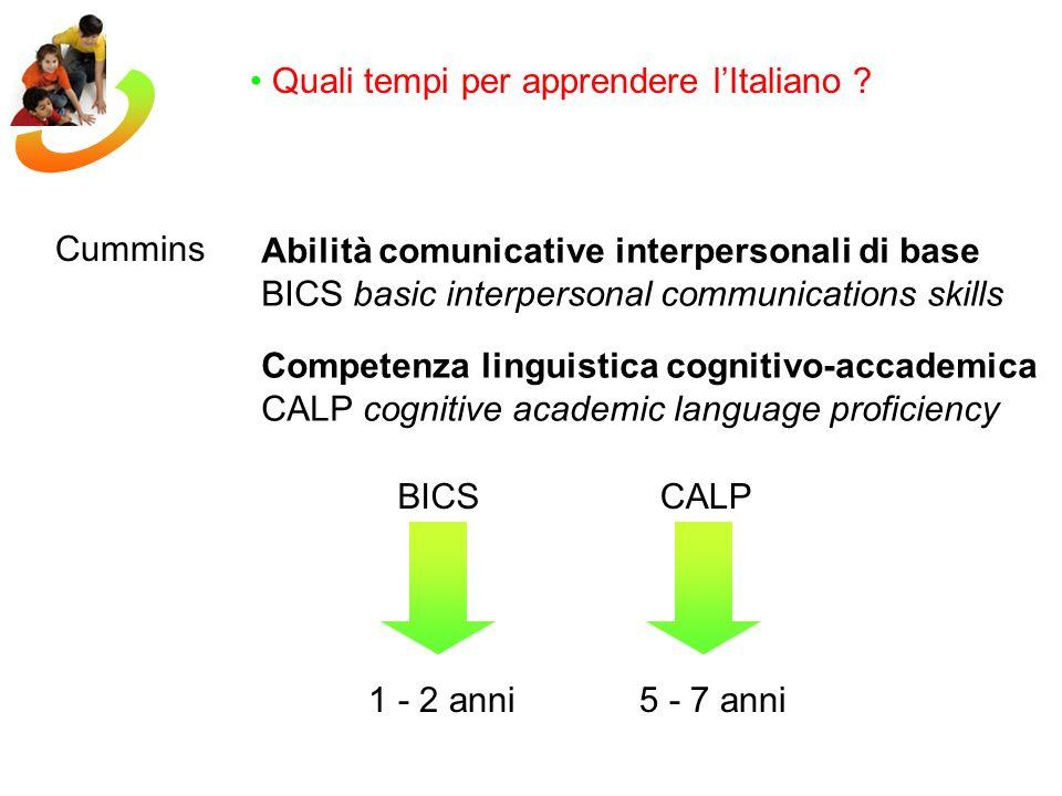 Quali tempi per apprendere lItaliano .
