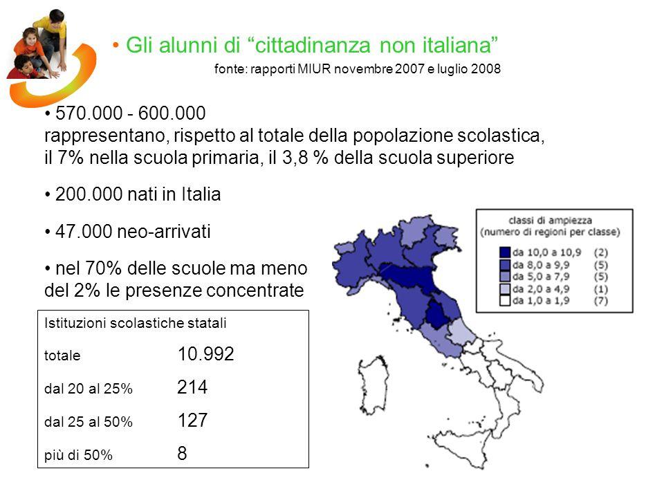 Gli alunni di cittadinanza non italiana fonte: rapporti MIUR novembre 2007 e luglio 2008 570.000 - 600.000 rappresentano, rispetto al totale della popolazione scolastica, il 7% nella scuola primaria, il 3,8 % della scuola superiore 200.000 nati in Italia 47.000 neo-arrivati nel 70% delle scuole ma meno del 2% le presenze concentrate Istituzioni scolastiche statali totale 10.992 dal 20 al 25% 214 dal 25 al 50% 127 più di 50% 8