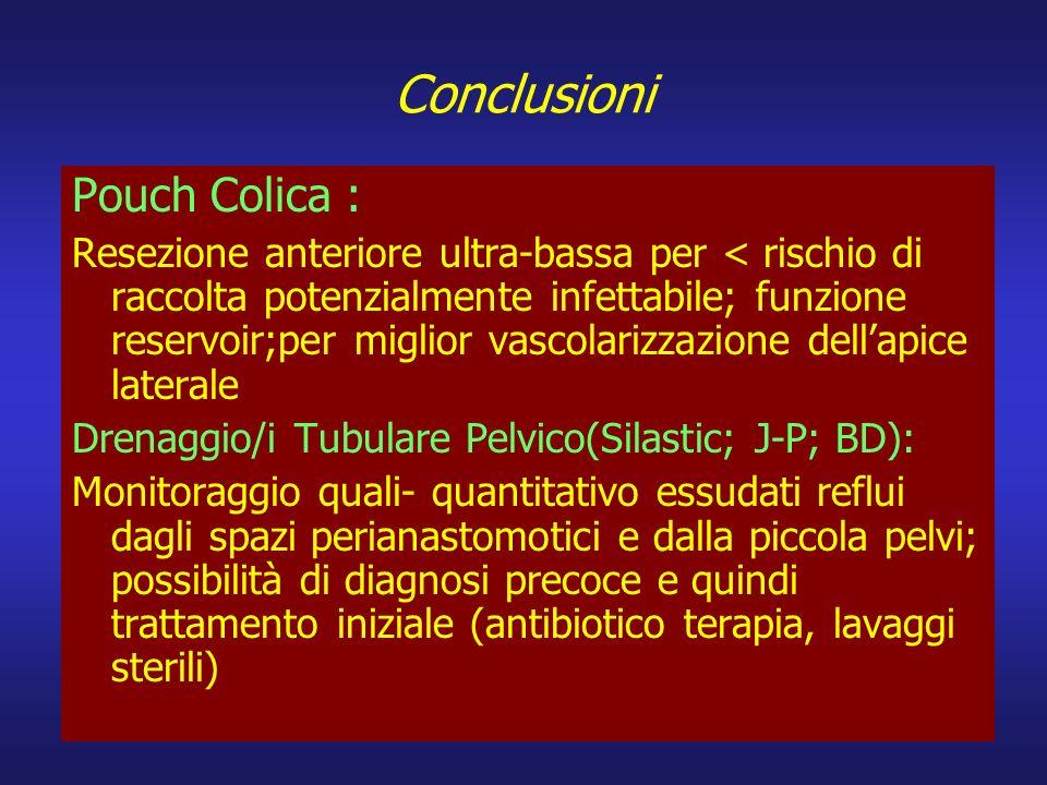 Conclusioni Pouch Colica : Resezione anteriore ultra-bassa per < rischio di raccolta potenzialmente infettabile; funzione reservoir;per miglior vascol