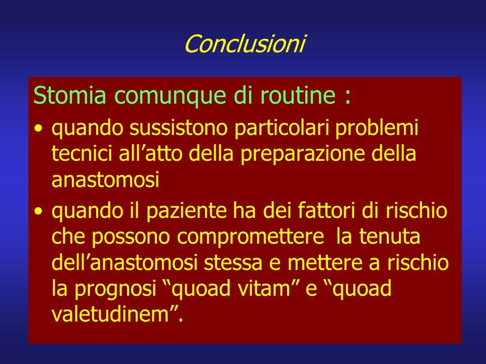 Conclusioni Stomia comunque di routine : quando sussistono particolari problemi tecnici allatto della preparazione della anastomosi quando il paziente