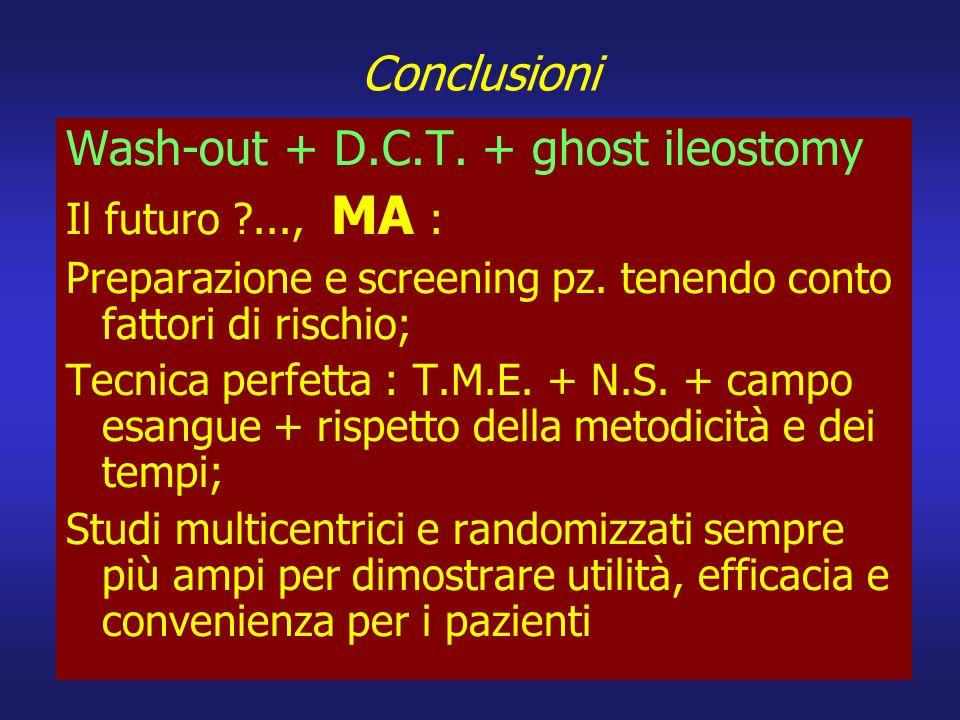 Conclusioni Wash-out + D.C.T. + ghost ileostomy Il futuro ?..., MA : Preparazione e screening pz. tenendo conto fattori di rischio; Tecnica perfetta :