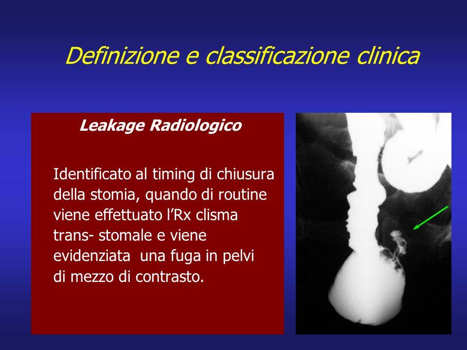 Definizione e classificazione clinica Leakage Radiologico Identificato al timing di chiusura della stomia, quando di routine viene effettuato lRx clis