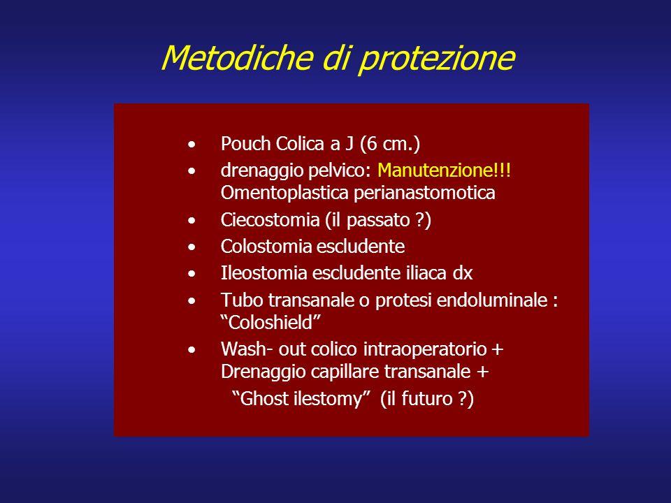 Metodiche di protezione Pouch Colica a J (6 cm.) drenaggio pelvico: Manutenzione!!! Omentoplastica perianastomotica Ciecostomia (il passato ?) Colosto
