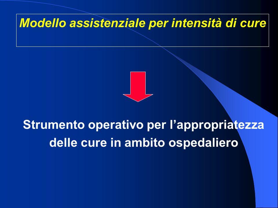modello organizzativo strutturato per aree/settori dedicati a pazienti omogenei sotto il profilo del fabbisogno assistenziale Come può essere definito il Modello assistenziale per intensità di cure ?