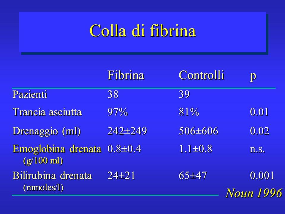 Colla di fibrina FibrinaControllip FibrinaControllip Pazienti3839 Trancia asciutta97%81%0.01 Drenaggio (ml)242±249 506±6060.02 Emoglobina drenata0.8±0