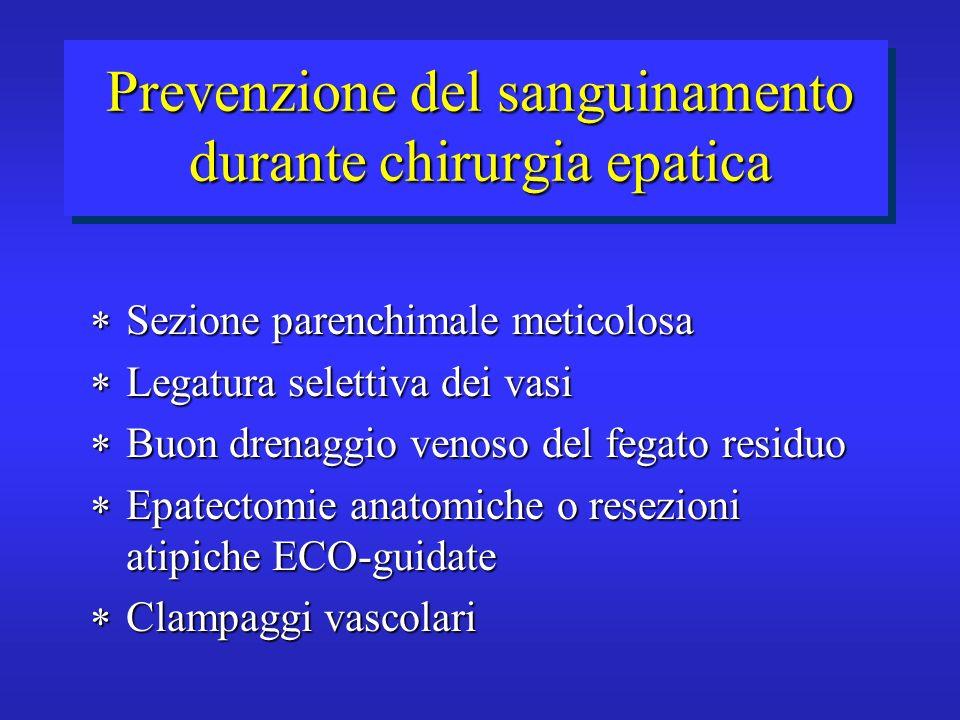 Prevenzione del sanguinamento durante chirurgia epatica Sezione parenchimale meticolosa Sezione parenchimale meticolosa Legatura selettiva dei vasi Le