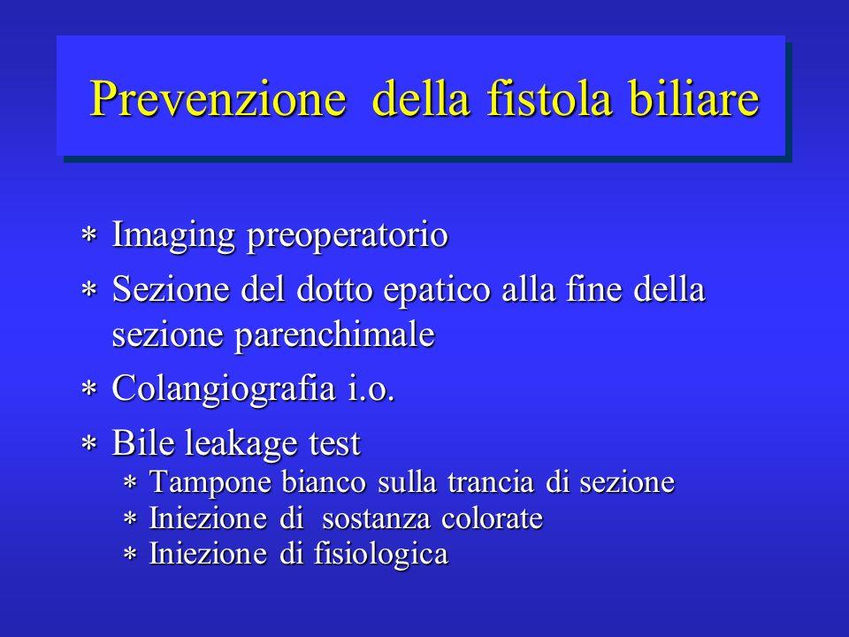 Prevenzione della fistola biliare Imaging preoperatorio Imaging preoperatorio Sezione del dotto epatico alla fine della sezione parenchimale Sezione d