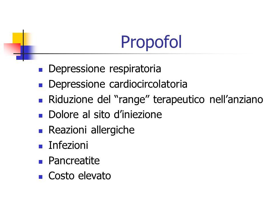 Propofol Depressione respiratoria Depressione cardiocircolatoria Riduzione del range terapeutico nellanziano Dolore al sito diniezione Reazioni allerg