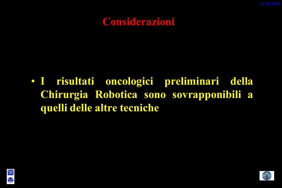 Considerazioni I risultati oncologici preliminari della Chirurgia Robotica sono sovrapponibili a quelli delle altre tecniche ACOI-2005