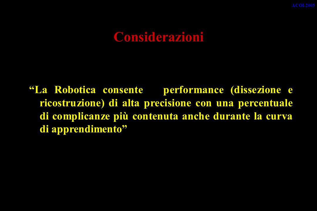 Considerazioni La Robotica consente performance (dissezione e ricostruzione) di alta precisione con una percentuale di complicanze più contenuta anche durante la curva di apprendimento ACOI-2005