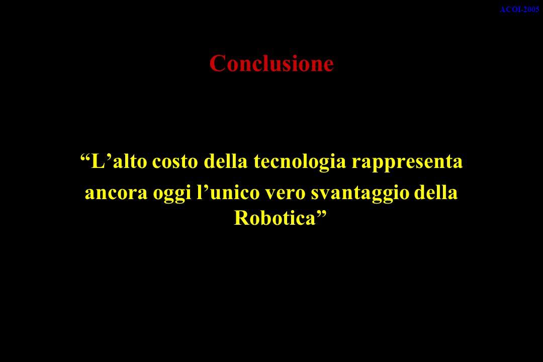 Conclusione Lalto costo della tecnologia rappresenta ancora oggi lunico vero svantaggio della Robotica ACOI-2005