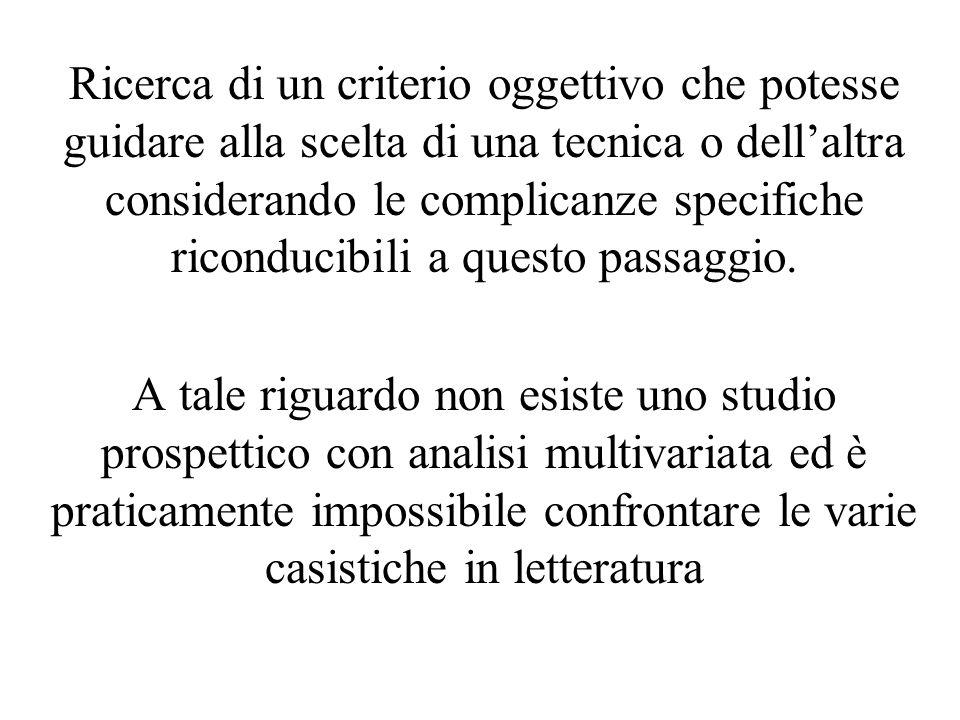 CONCLUSIONI ? UTILE STUDIO PROSPETTICO CON AMPIE CASISTICHE E ANALISI MULTIVARIATA.