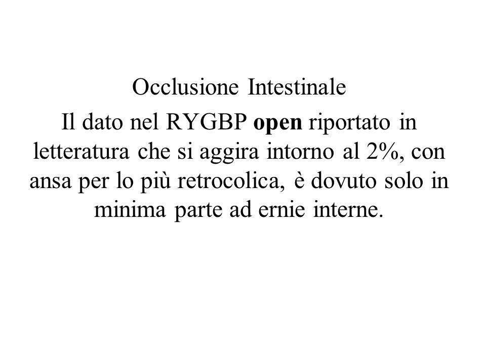 Occlusione Intestinale Il dato nel RYGBP open riportato in letteratura che si aggira intorno al 2%, con ansa per lo più retrocolica, è dovuto solo in