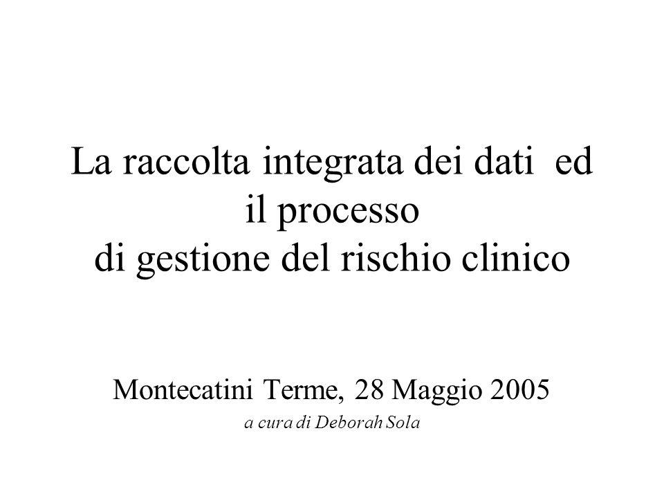 La raccolta integrata dei dati ed il processo di gestione del rischio clinico Montecatini Terme, 28 Maggio 2005 a cura di Deborah Sola