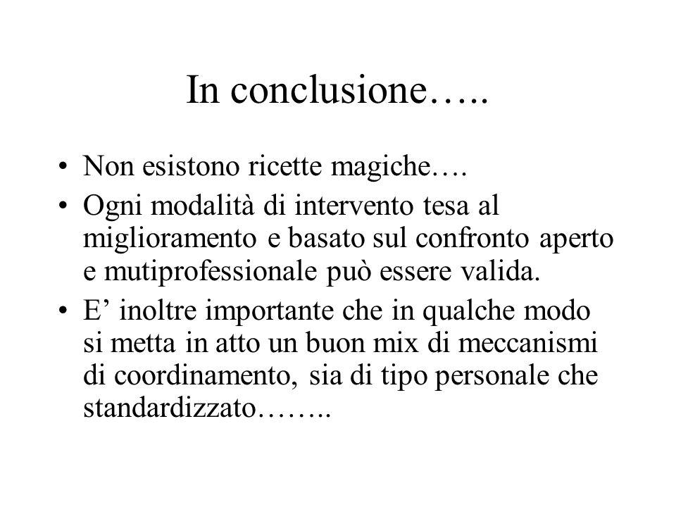 In conclusione….. Non esistono ricette magiche….