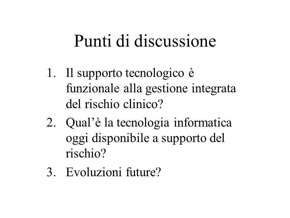 Punti di discussione 1.Il supporto tecnologico è funzionale alla gestione integrata del rischio clinico.