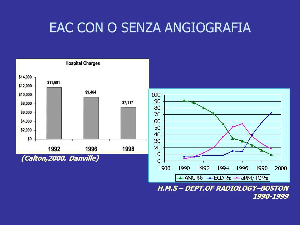 EAC CON O SENZA ANGIOGRAFIA (Calton,2000. Danville) H.M.S – DEPT.OF RADIOLOGY–BOSTON 1990-1999