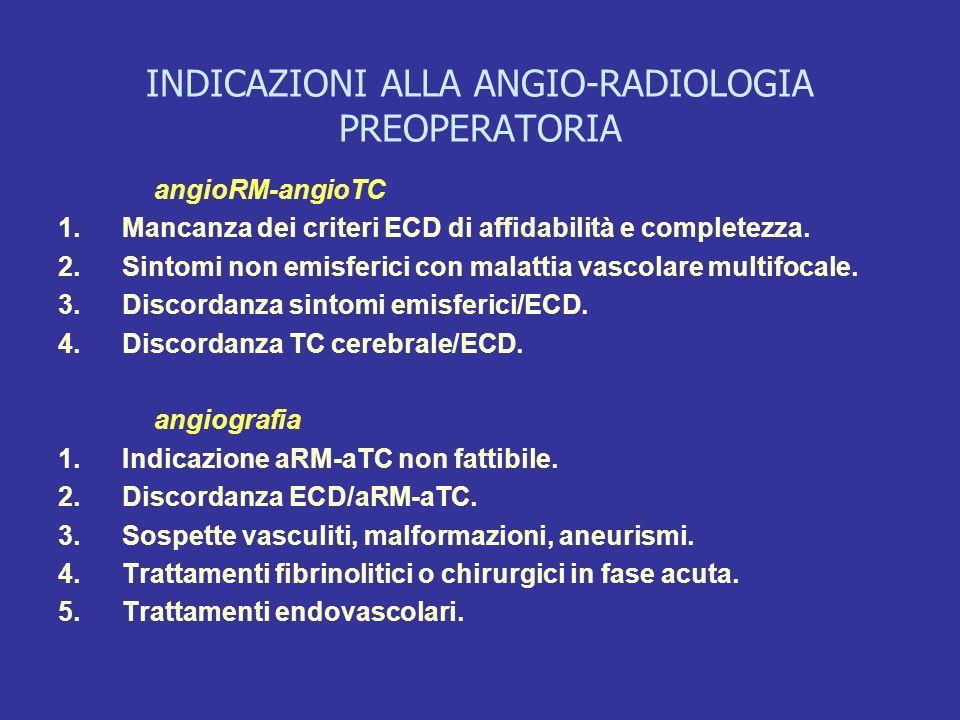 INDICAZIONI ALLA ANGIO-RADIOLOGIA PREOPERATORIA angioRM-angioTC 1.Mancanza dei criteri ECD di affidabilità e completezza. 2.Sintomi non emisferici con