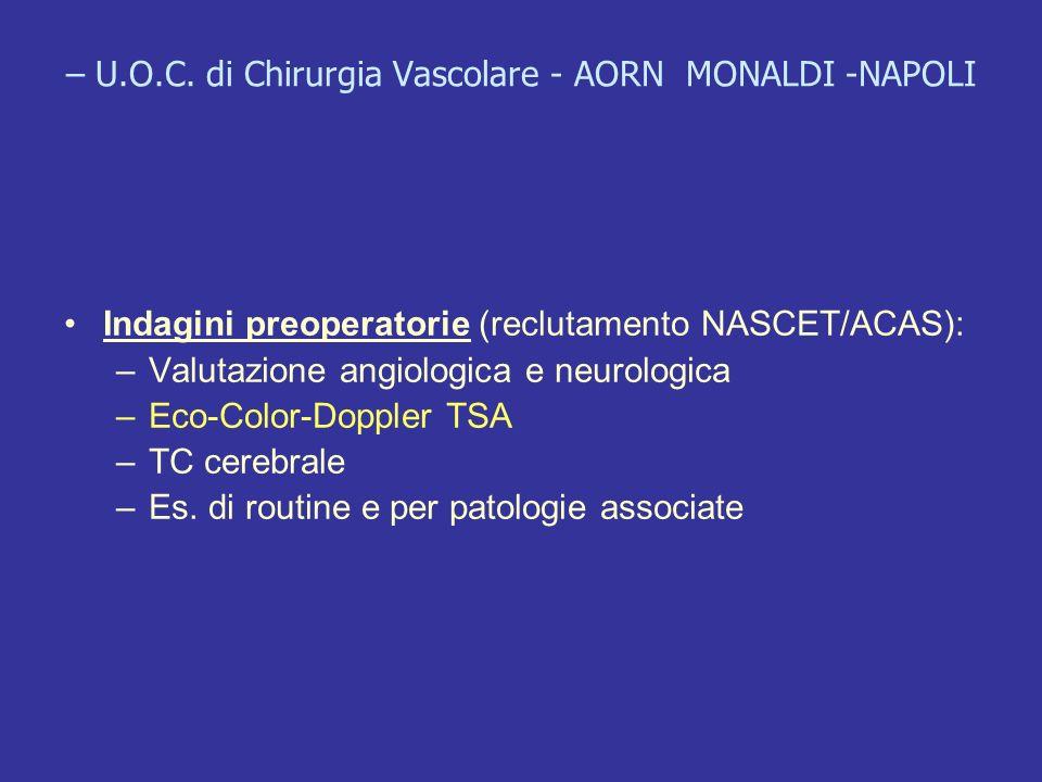 – U.O.C. di Chirurgia Vascolare - AORN MONALDI -NAPOLI Indagini preoperatorie (reclutamento NASCET/ACAS): –Valutazione angiologica e neurologica –Eco-