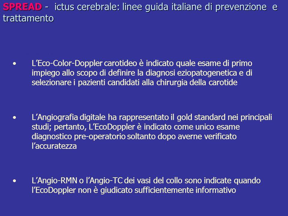 SPREAD - ictus cerebrale: linee guida italiane di prevenzione e trattamento Raccomandazione 13.7a Grado C: LEco-Color-Doppler carotideo è indicato qua